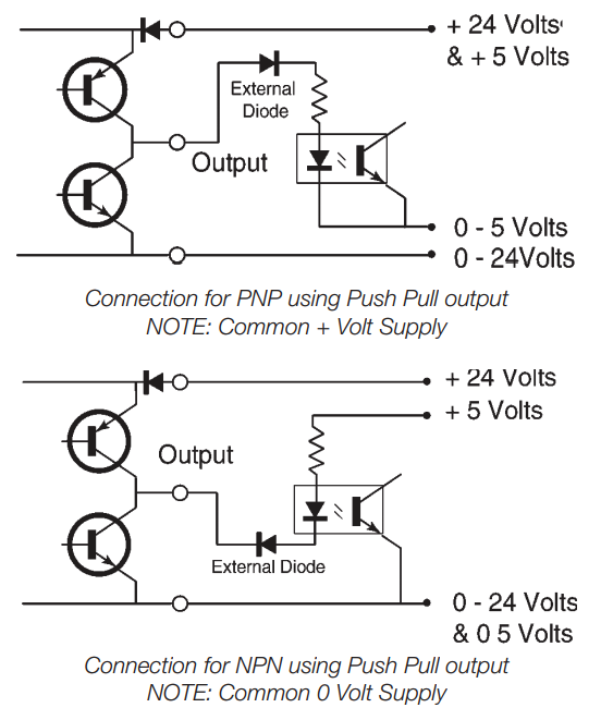 Encoder connection for PNP and NPN using Push Pull output
